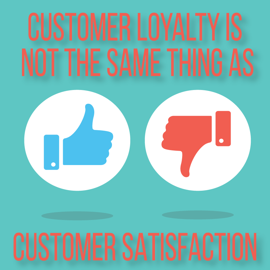 Client Loyalty: Not the Same as Client Satisfaction – Part III